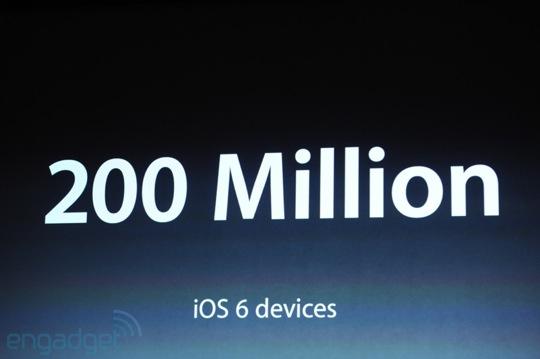 sihirli elma ipad mini lansman detaylar 1 iPad mini Lansmanı   Etkinlik hakkında bilmeniz gereken her şey!