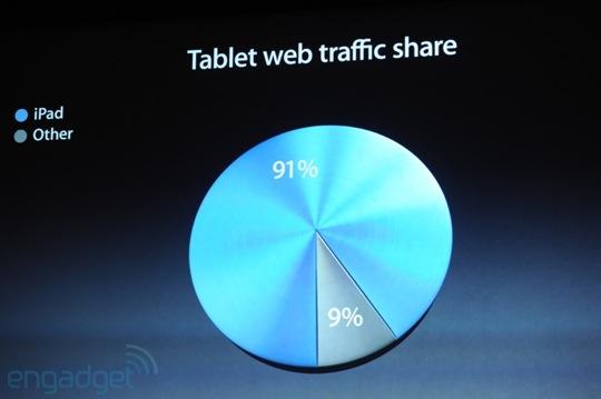 sihirli elma ipad mini lansman detaylar 21 iPad mini Lansmanı   Etkinlik hakkında bilmeniz gereken her şey!