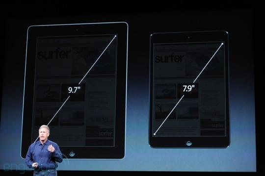 sihirli elma ipad mini lansman detaylar 29 iPad mini Lansmanı   Etkinlik hakkında bilmeniz gereken her şey!