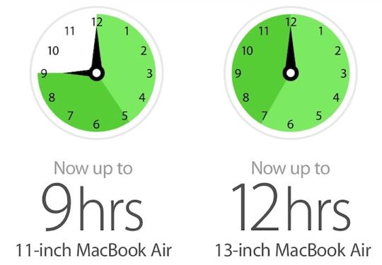 Sihirli elma yeni macbook air 2013 7