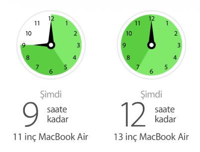 Sihirli elma hangi macbook 2